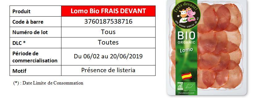 INFO CONSOMMATEUR – Rappel de produit Lomo Bio FRAIS DEVANT Lots